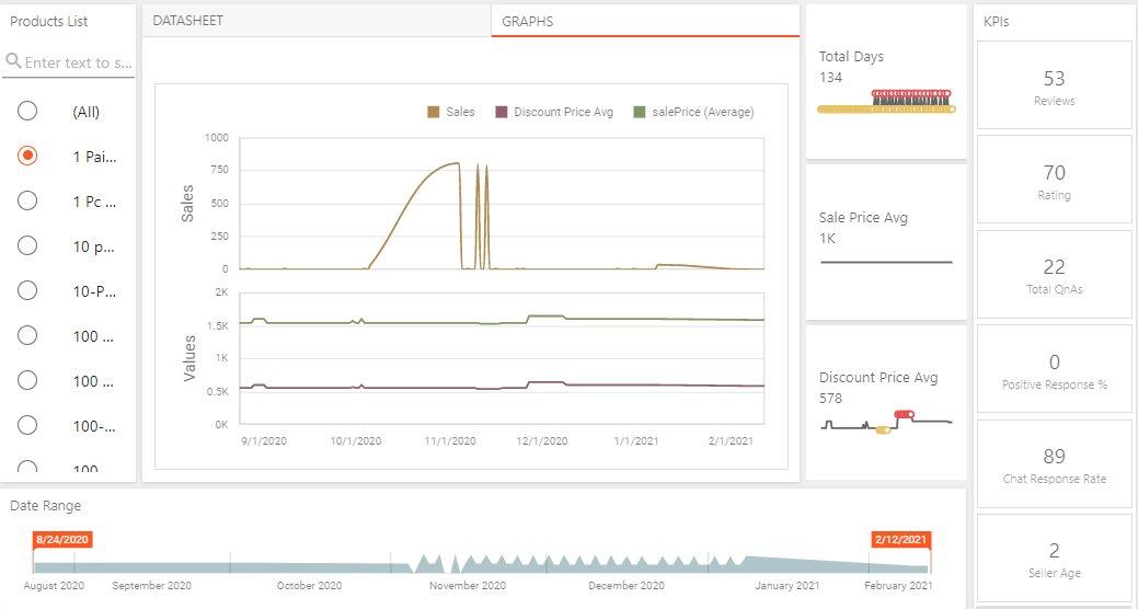 Daraz Toolkit Product Analysis